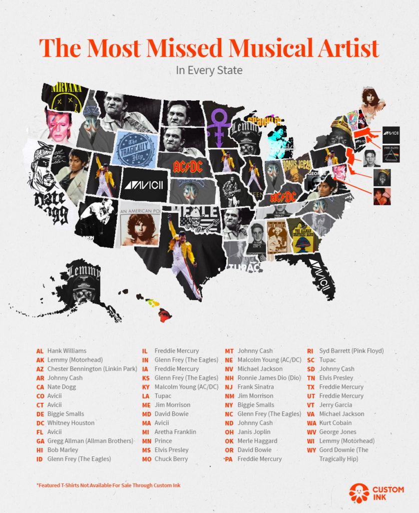 Nouvelle étude: Michael Jackson est l'artiste musical le plus oublié de Virginie CustomInkTshirts_1-3-837x1024